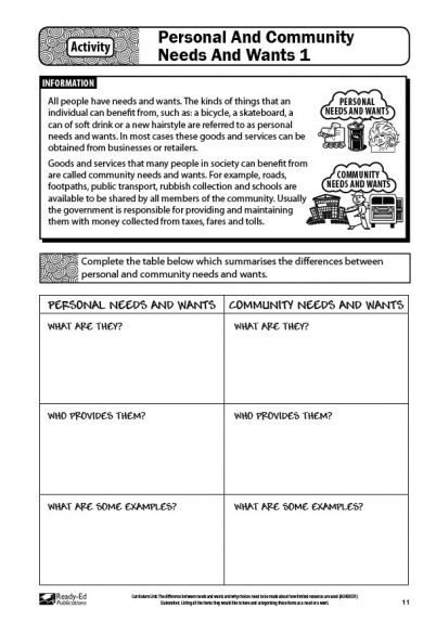 Year-5-Economics-And-Business-p11